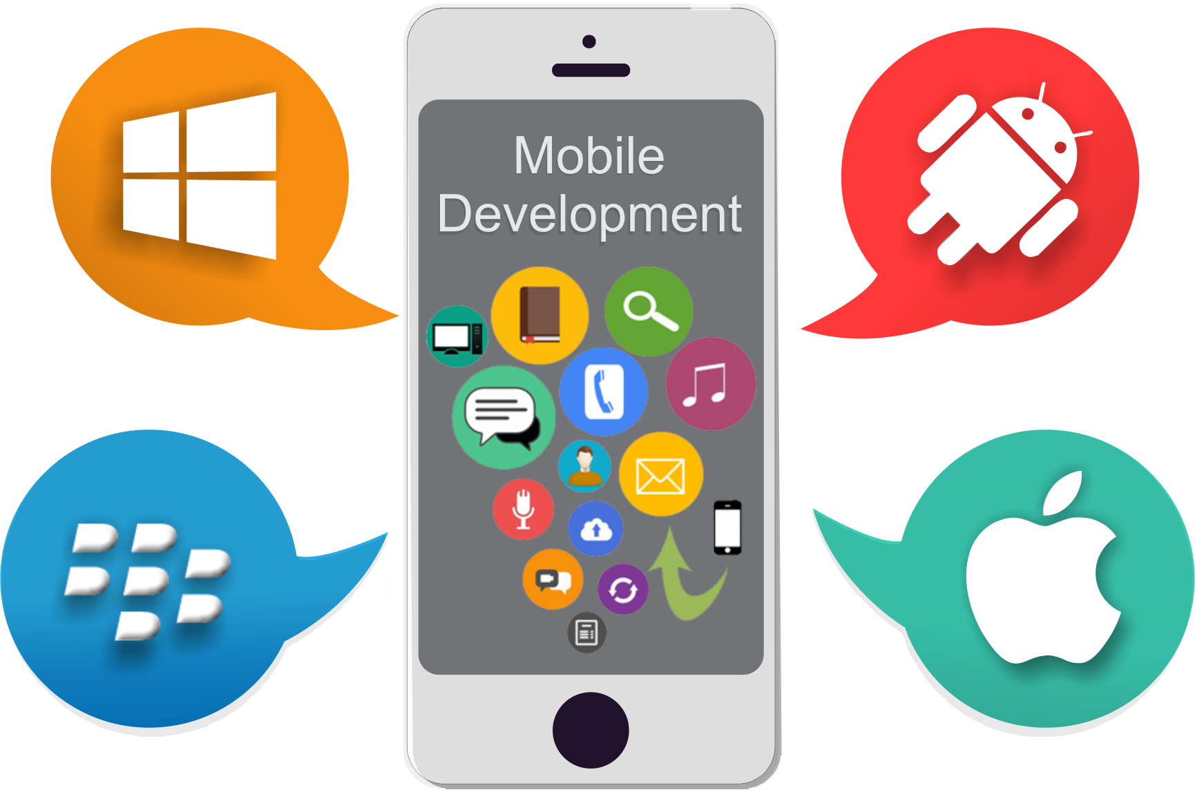 Mobile_app_development